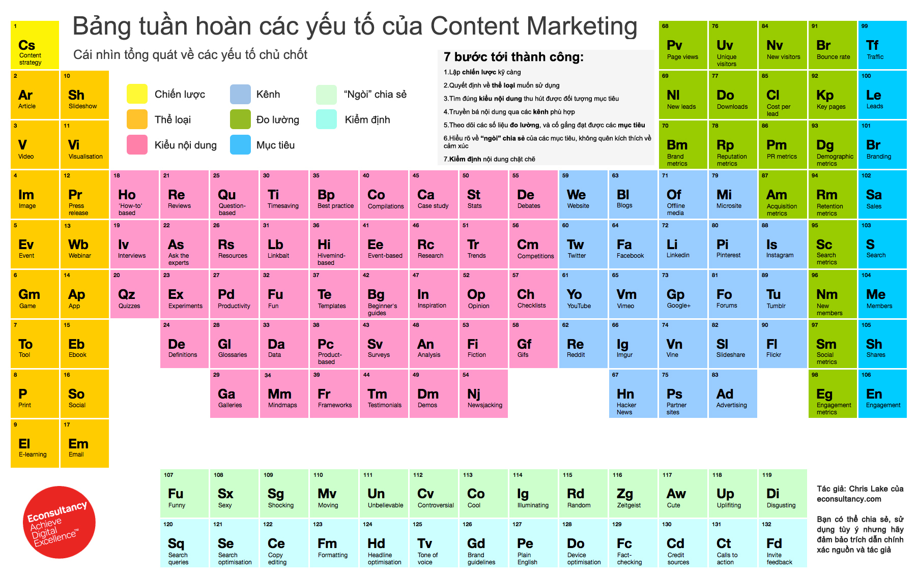 bang tuan hoan content marketing.jpg