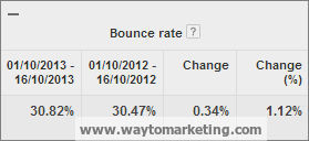 bounce-rate-jpg.263