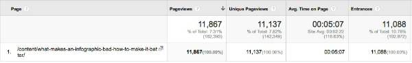 google-analytics-time-on-page1-jpg.1397