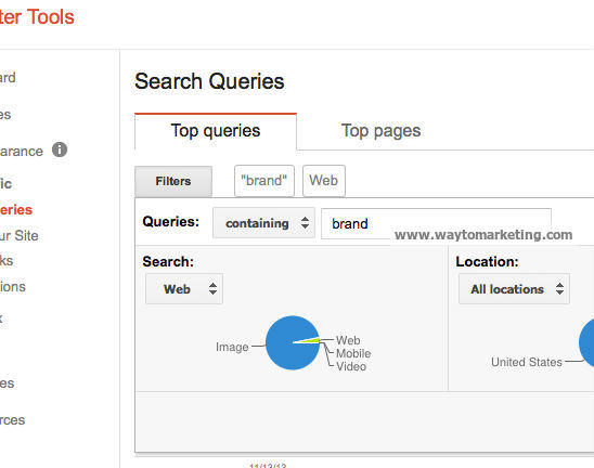 google-webmaster-tools-top-queries-brand.jpg