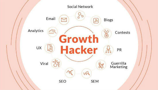 growth-hacker-la-gi-growth-hacker-co-nhung-dac-diem-gi-jpg.6487