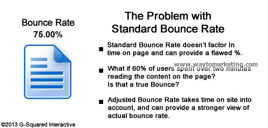 problem-with-standard-bounce-rate-jpg.340