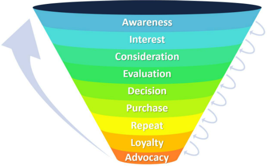 tim-hieu-funnel-marketing-png.5444