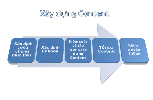 xay-dung-content-png.563